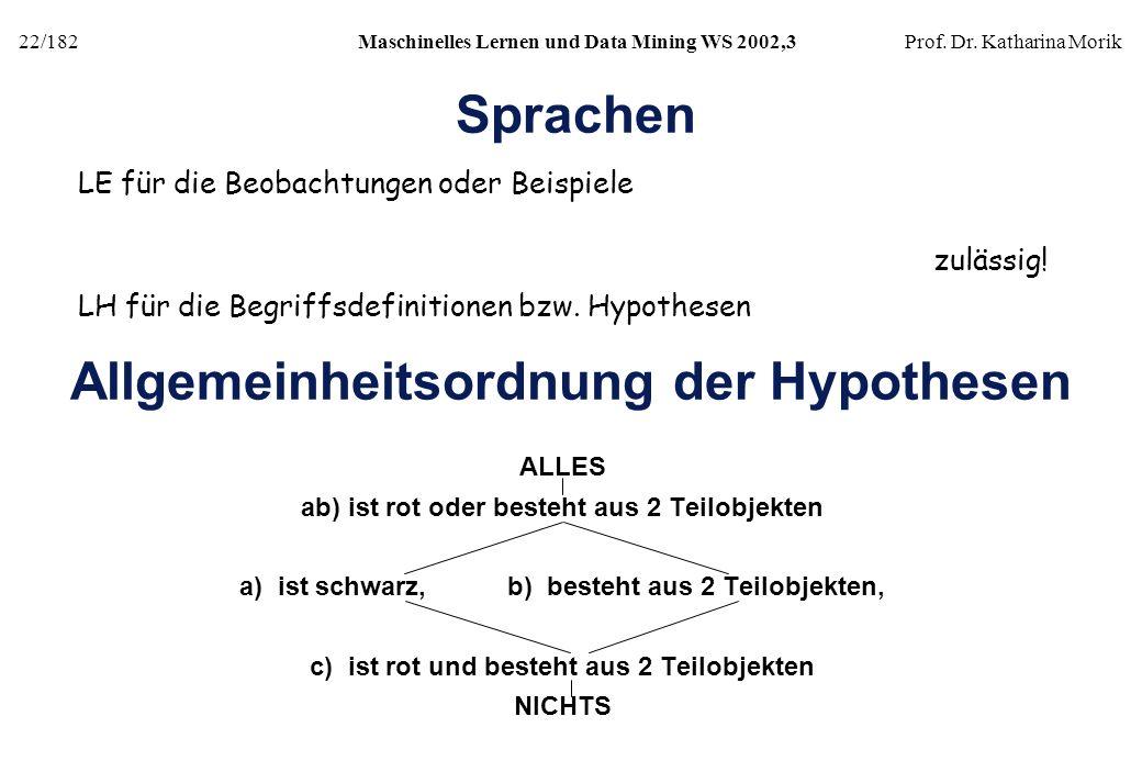 Sprachen Allgemeinheitsordnung der Hypothesen