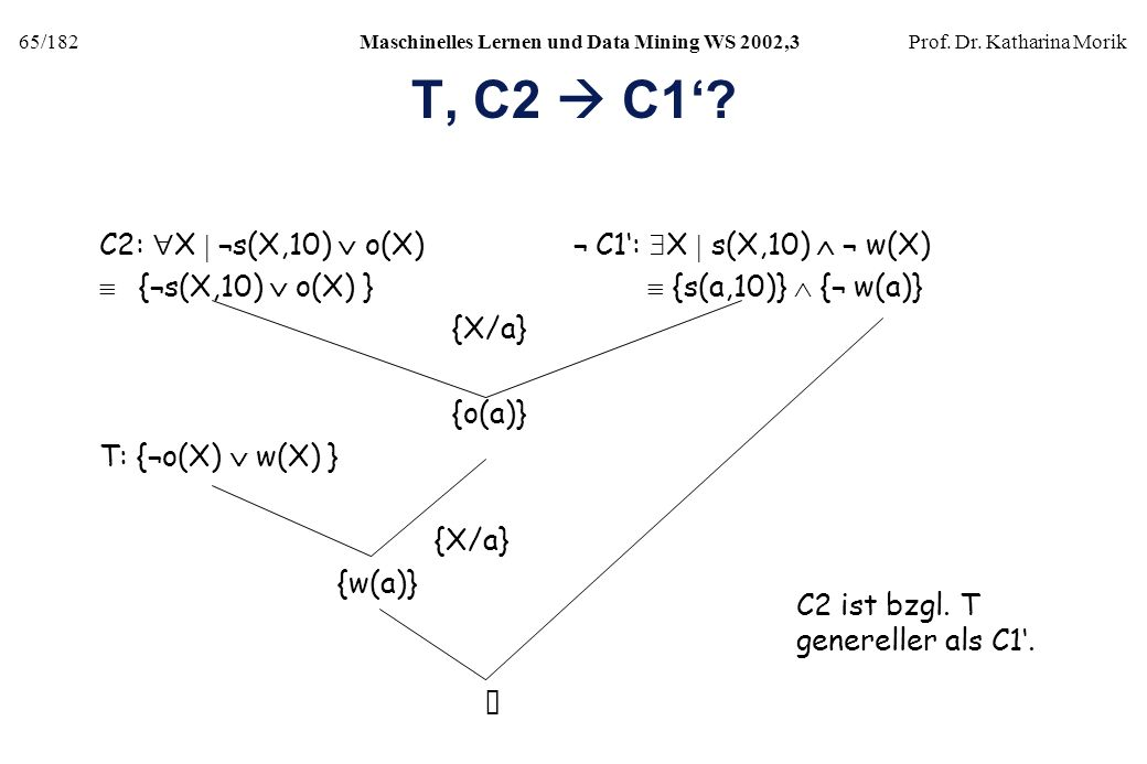 T, C2  C1' C2: X  ¬s(X,10)  o(X) ¬ C1': X  s(X,10)  ¬ w(X)