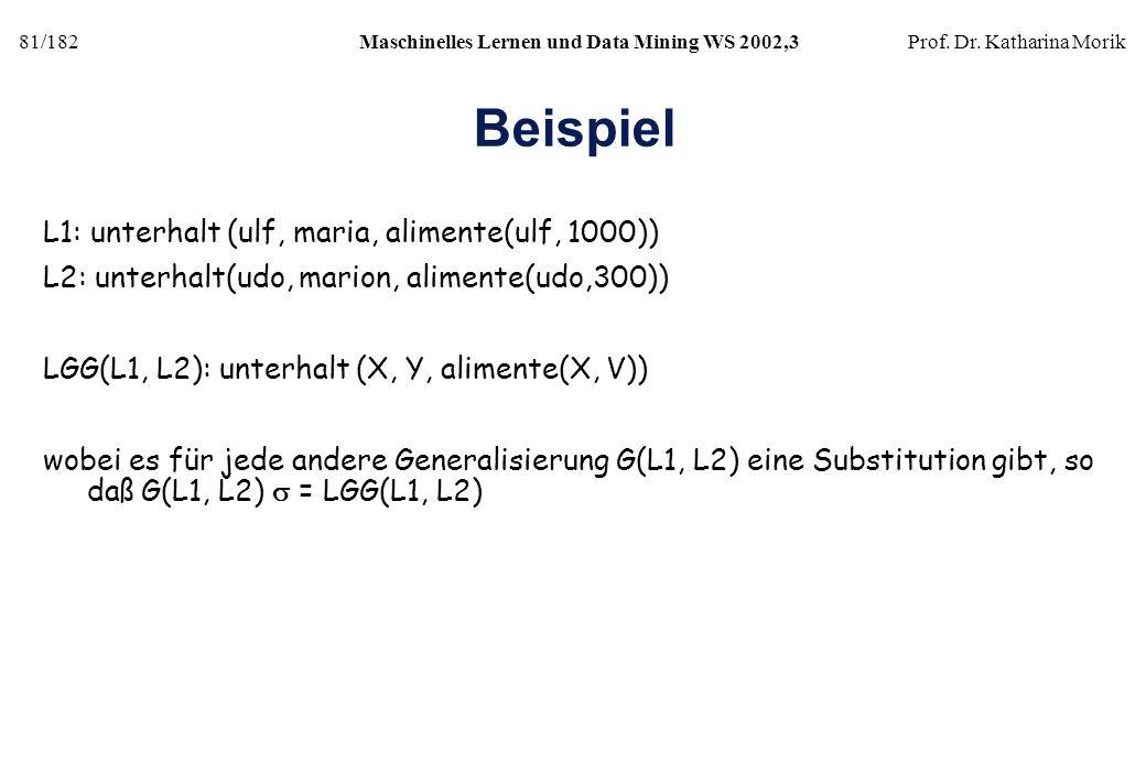 Beispiel L1: unterhalt (ulf, maria, alimente(ulf, 1000))
