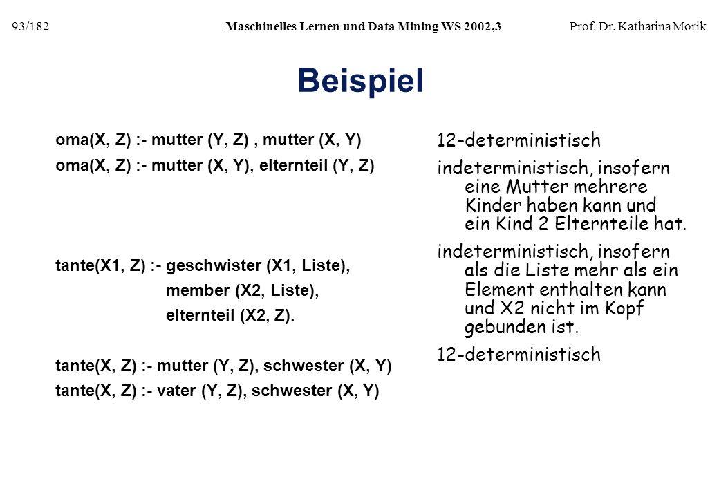 Beispiel 12-deterministisch