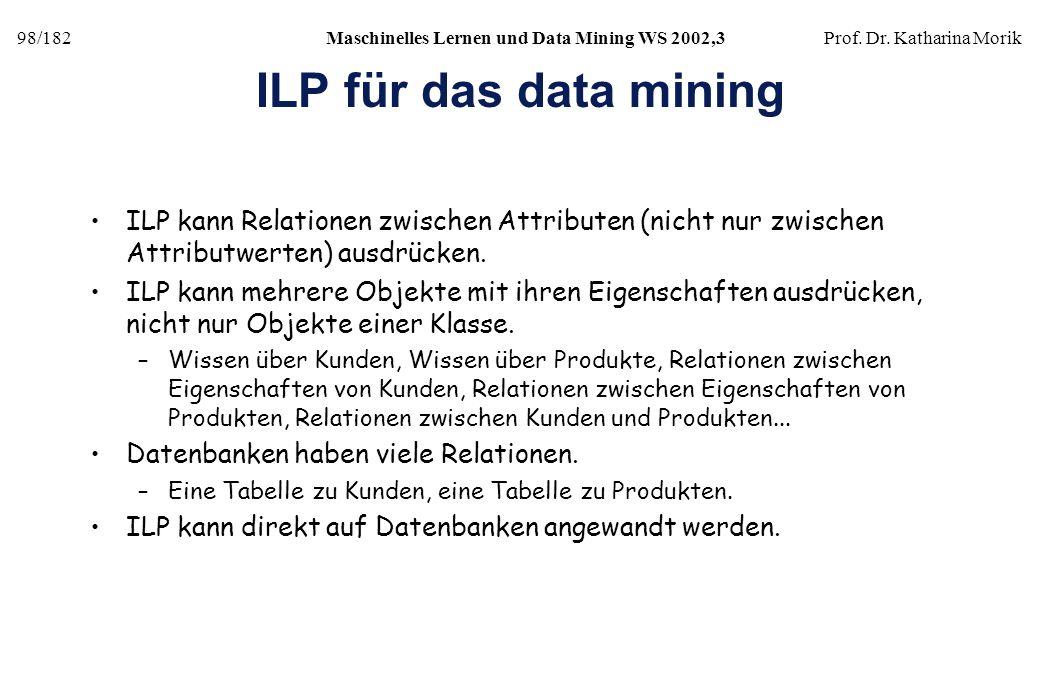 ILP für das data mining ILP kann Relationen zwischen Attributen (nicht nur zwischen Attributwerten) ausdrücken.