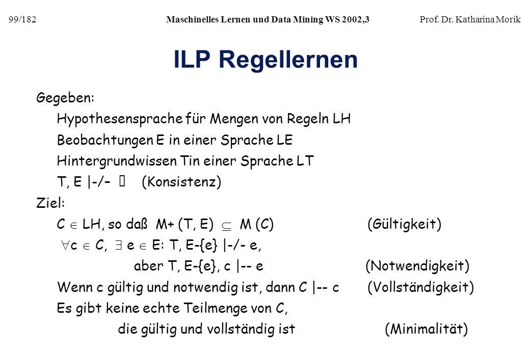 ILP Regellernen Gegeben: Hypothesensprache für Mengen von Regeln LH
