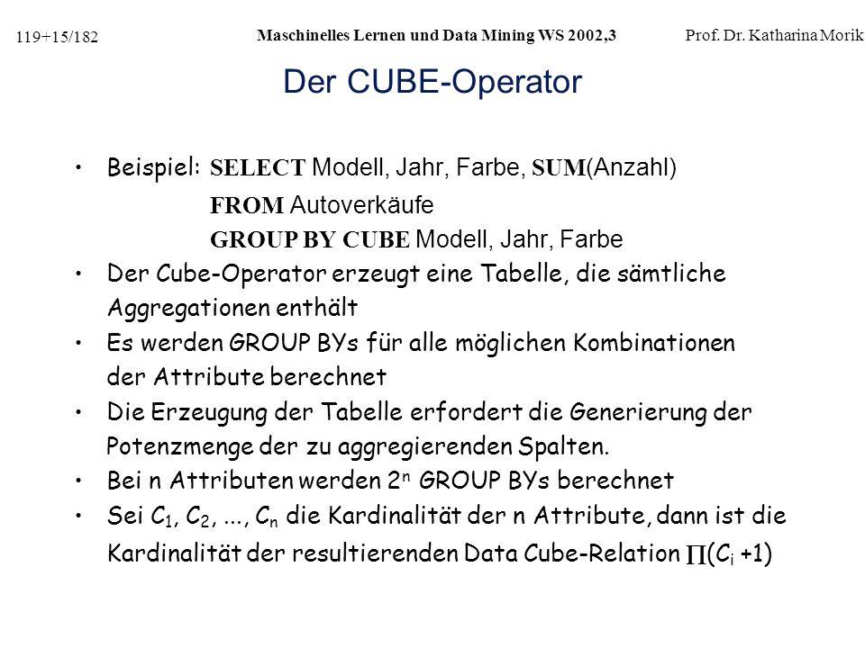 Der CUBE-Operator Beispiel: SELECT Modell, Jahr, Farbe, SUM(Anzahl)