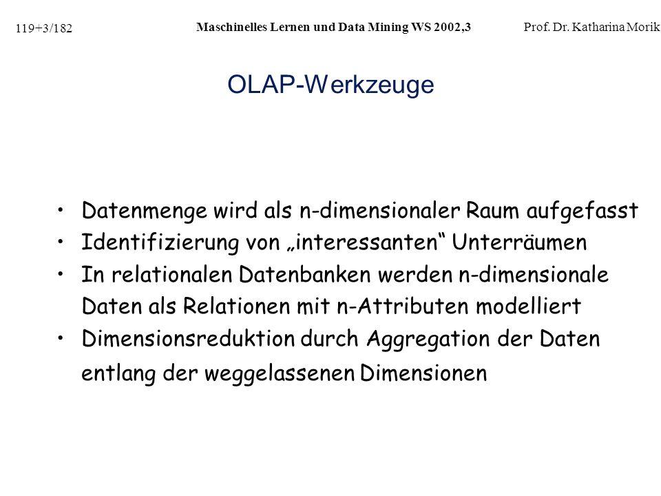 OLAP-Werkzeuge Datenmenge wird als n-dimensionaler Raum aufgefasst