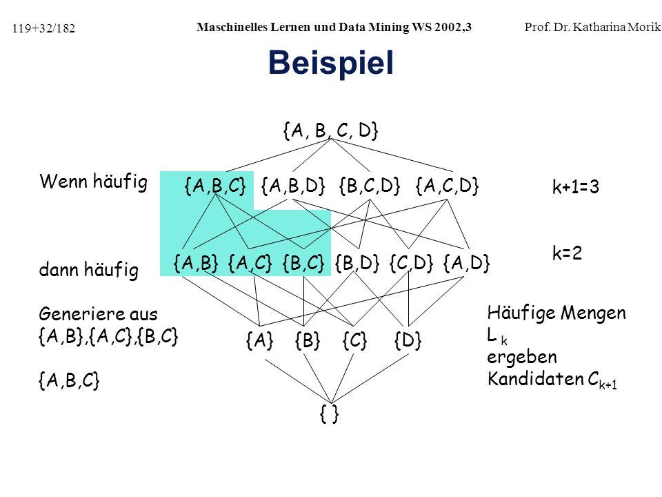 Beispiel {A, B, C, D} Wenn häufig {A,B,C} {A,B,D} {B,C,D} {A,C,D}