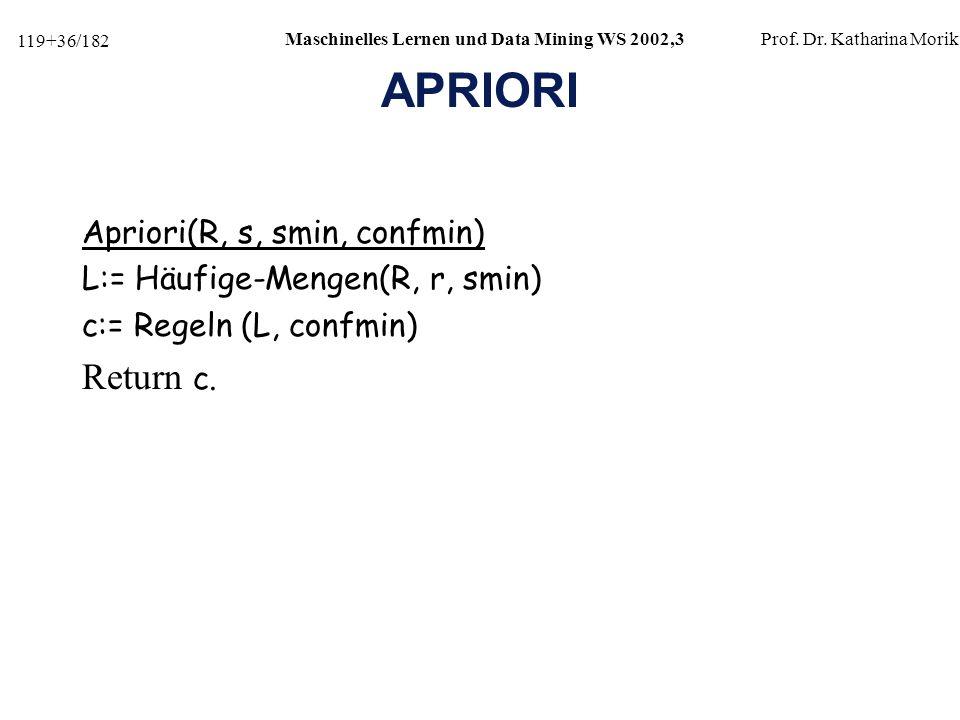 APRIORI Return c. Apriori(R, s, smin, confmin)