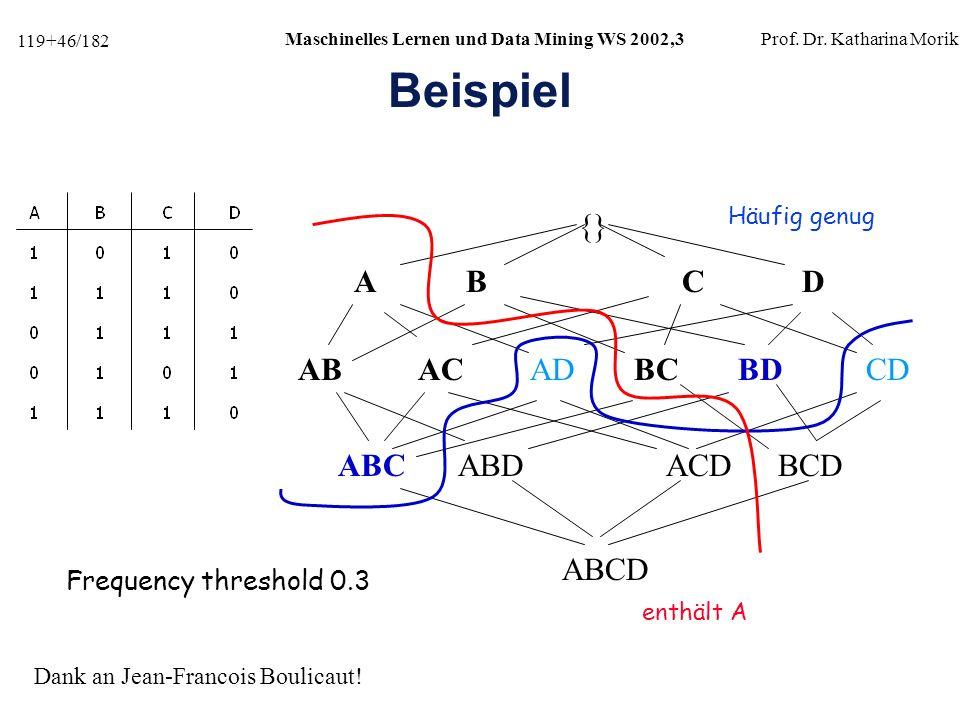 Beispiel CD {} A B C D AB AC AD BC BD ABC ABD ACD BCD ABCD