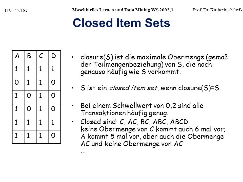 Closed Item Sets A. B. C. D. 1.