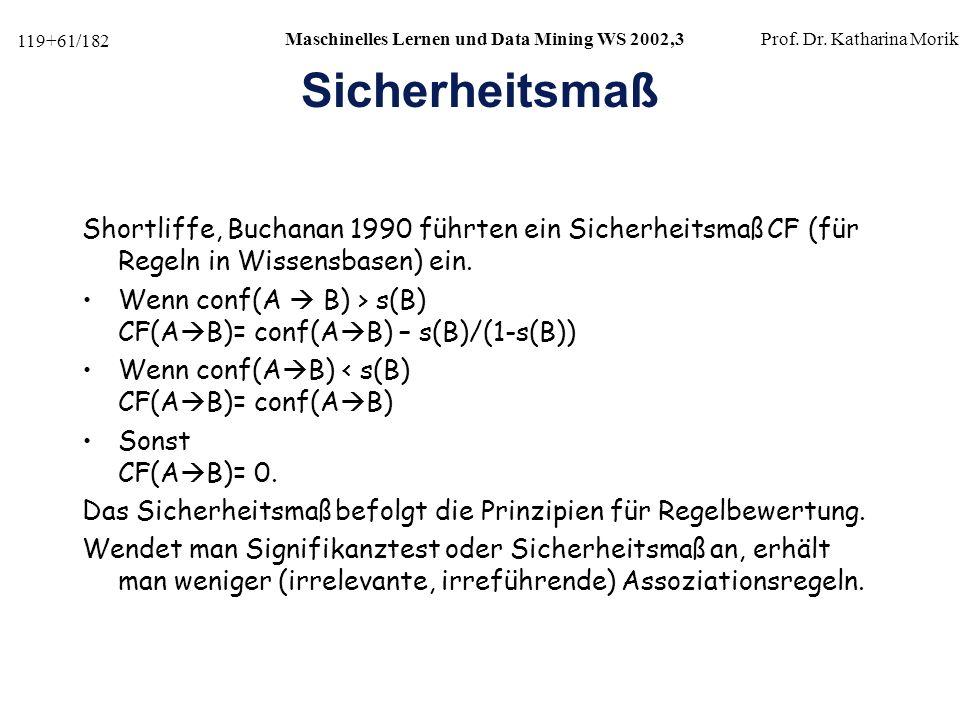 Sicherheitsmaß Shortliffe, Buchanan 1990 führten ein Sicherheitsmaß CF (für Regeln in Wissensbasen) ein.