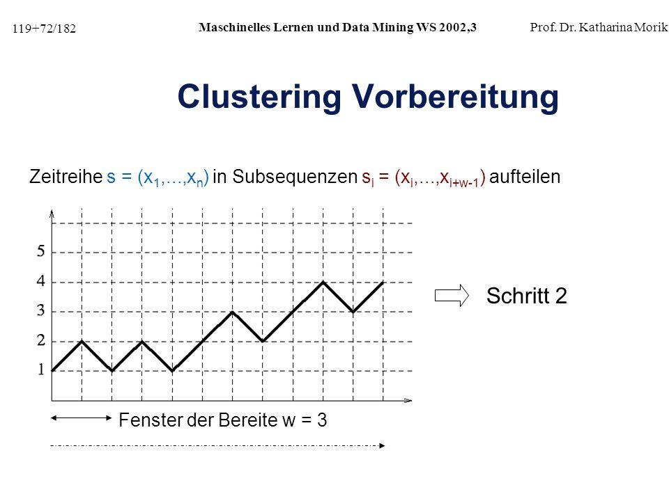 Clustering Vorbereitung