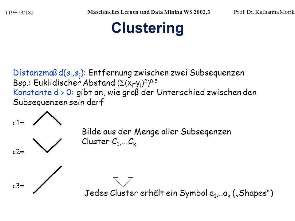 Clustering Distanzmaß d(si,sj): Entfernung zwischen zwei Subsequenzen