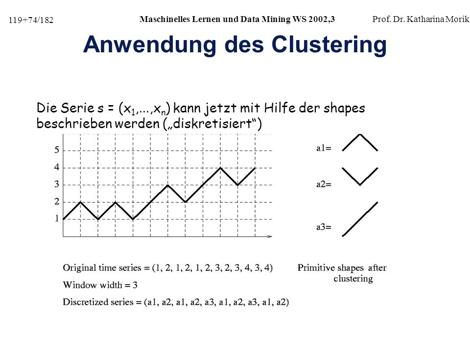 Anwendung des Clustering
