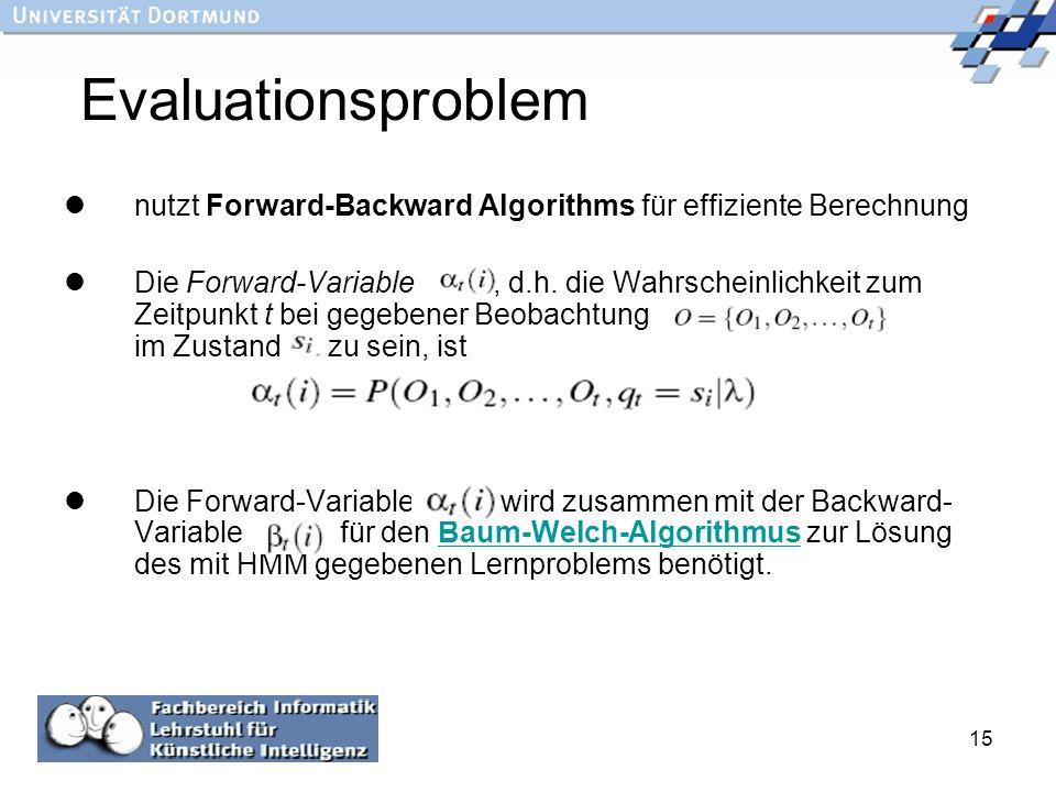 Evaluationsproblem nutzt Forward-Backward Algorithms für effiziente Berechnung.