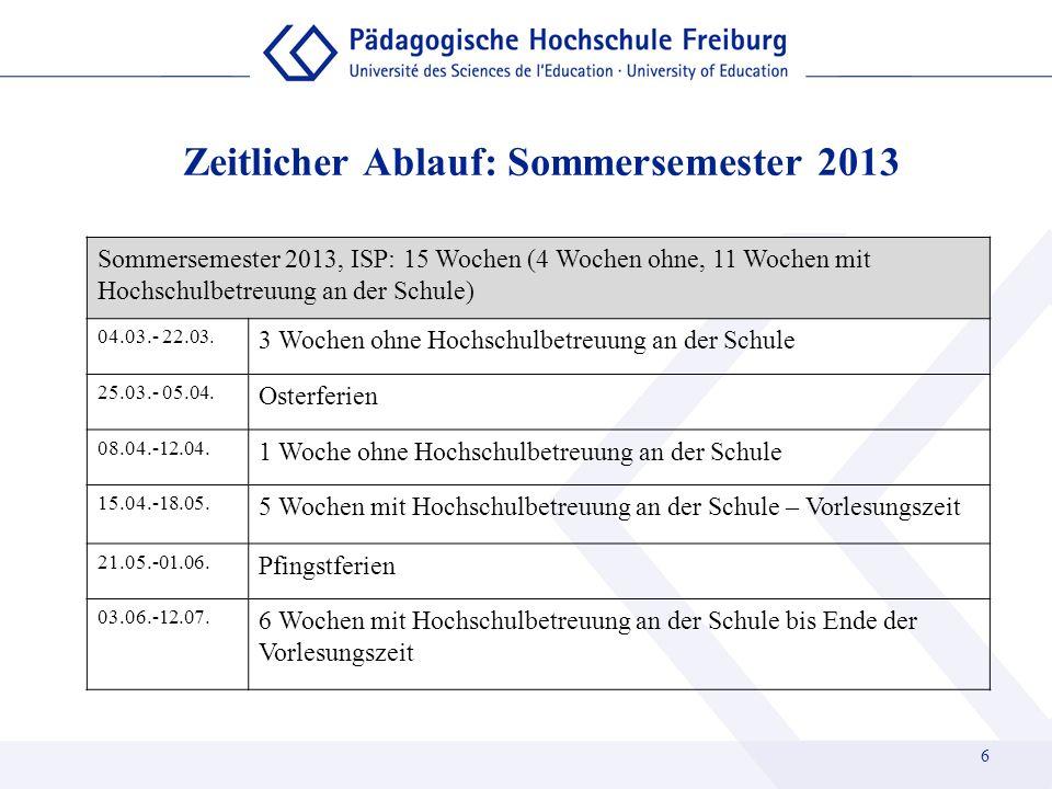 Zeitlicher Ablauf: Sommersemester 2013