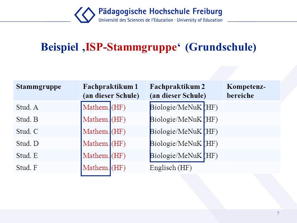 Beispiel 'ISP-Stammgruppe' (Grundschule)