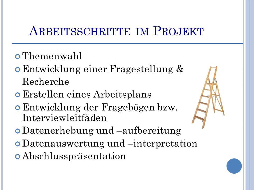 Arbeitsschritte im Projekt