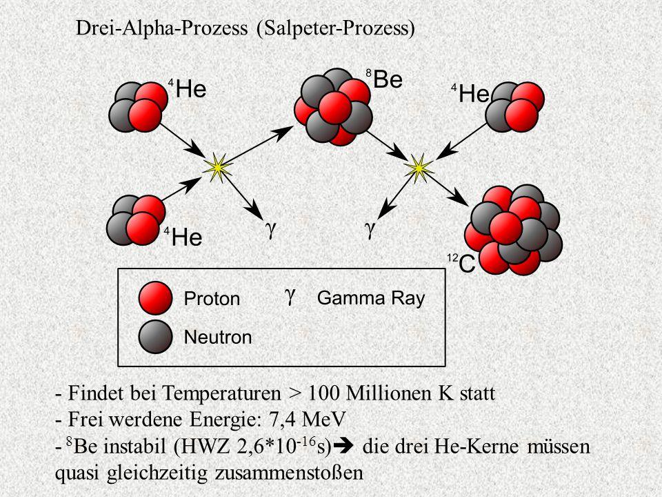 Drei-Alpha-Prozess (Salpeter-Prozess)