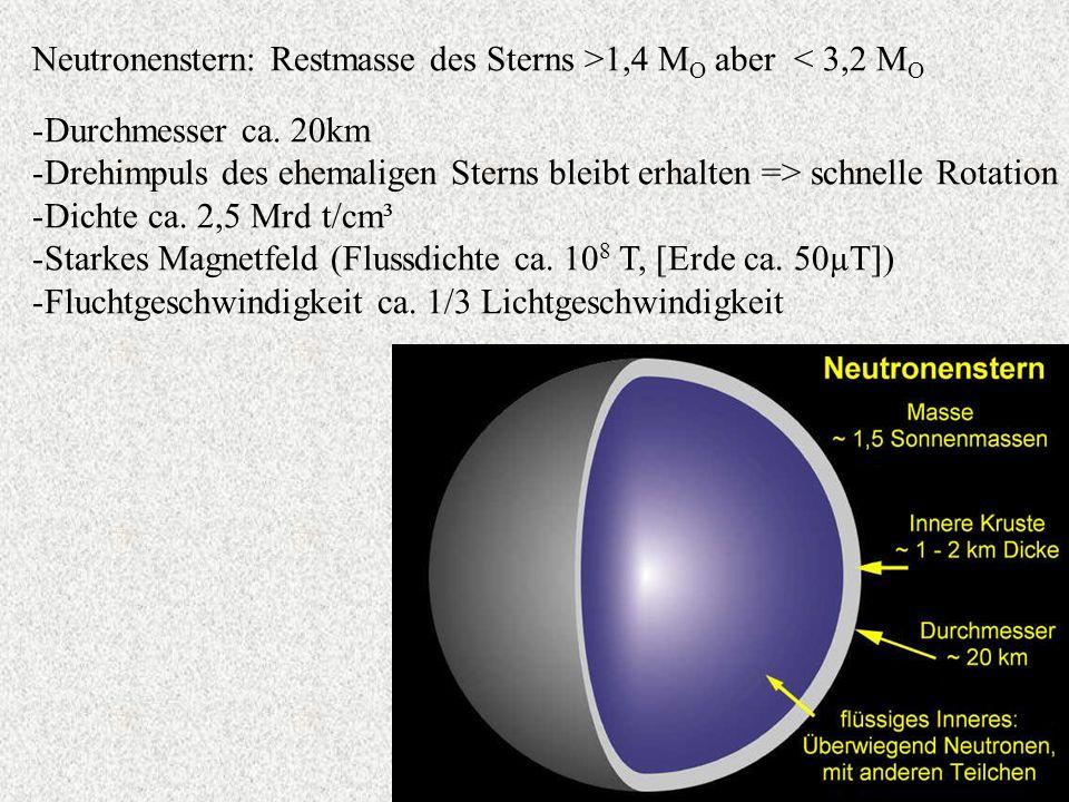 Neutronenstern: Restmasse des Sterns >1,4 MO aber < 3,2 MO