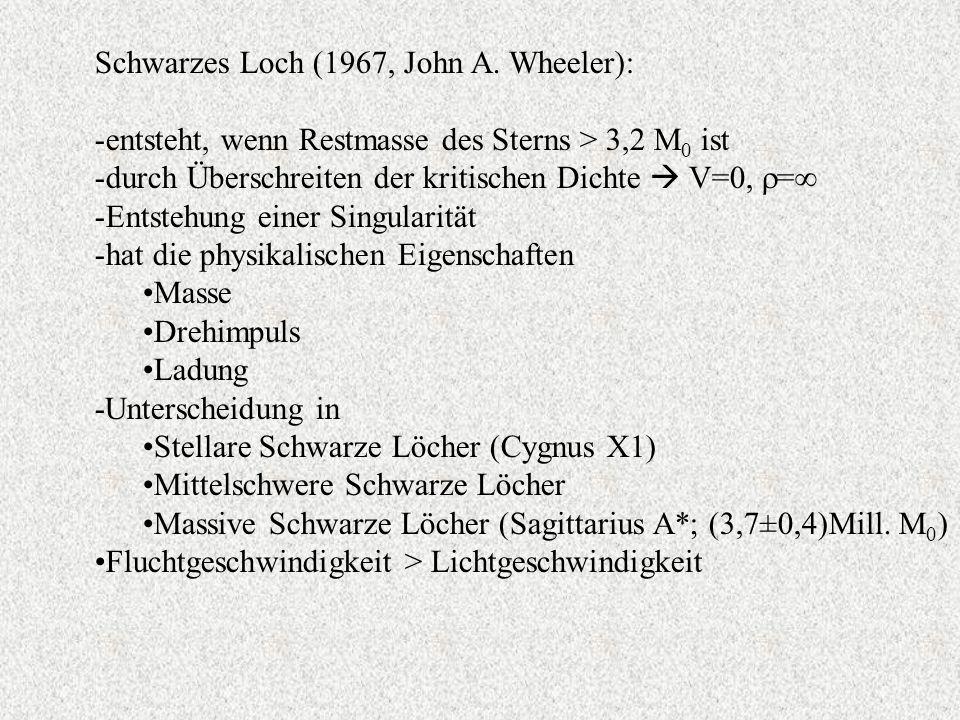 Schwarzes Loch (1967, John A. Wheeler):