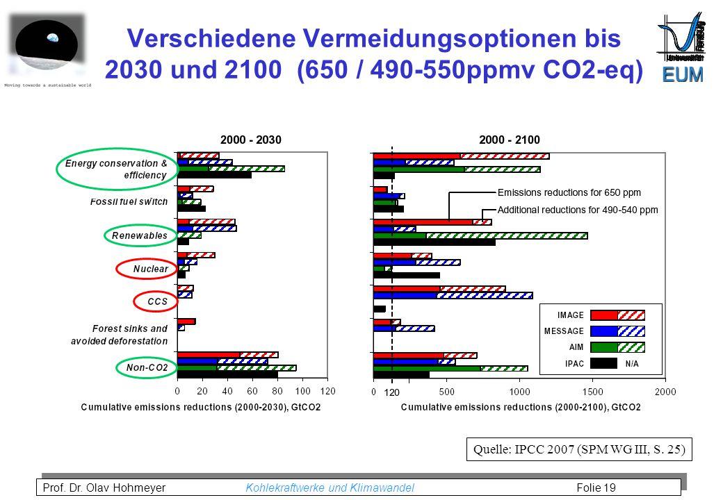 Verschiedene Vermeidungsoptionen bis 2030 und 2100 (650 / 490-550ppmv CO2-eq)