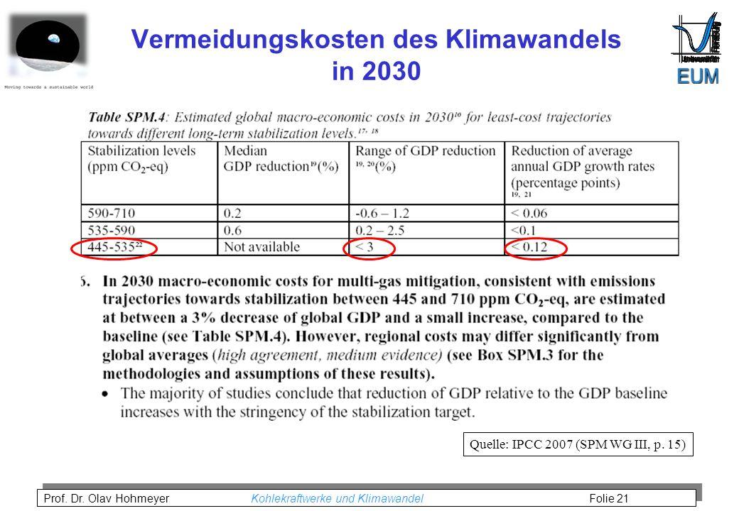 Vermeidungskosten des Klimawandels in 2030