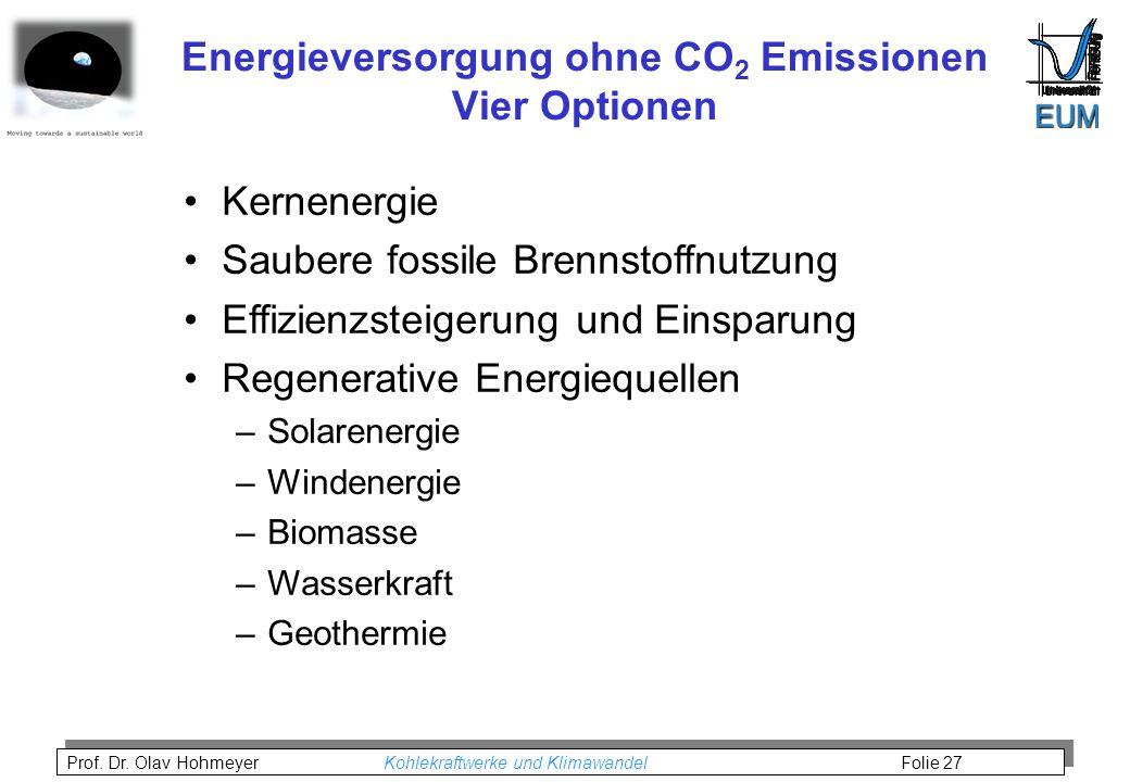 Energieversorgung ohne CO2 Emissionen Vier Optionen