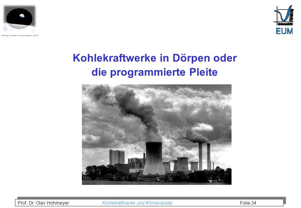 Kohlekraftwerke in Dörpen oder die programmierte Pleite