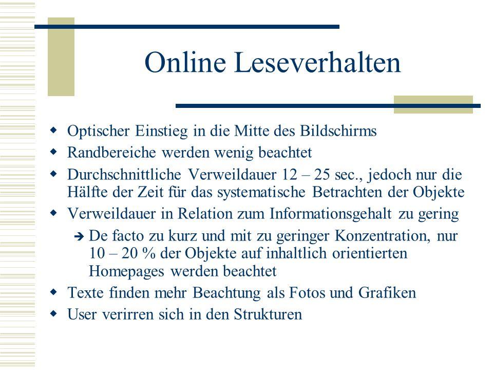 Online Leseverhalten Optischer Einstieg in die Mitte des Bildschirms