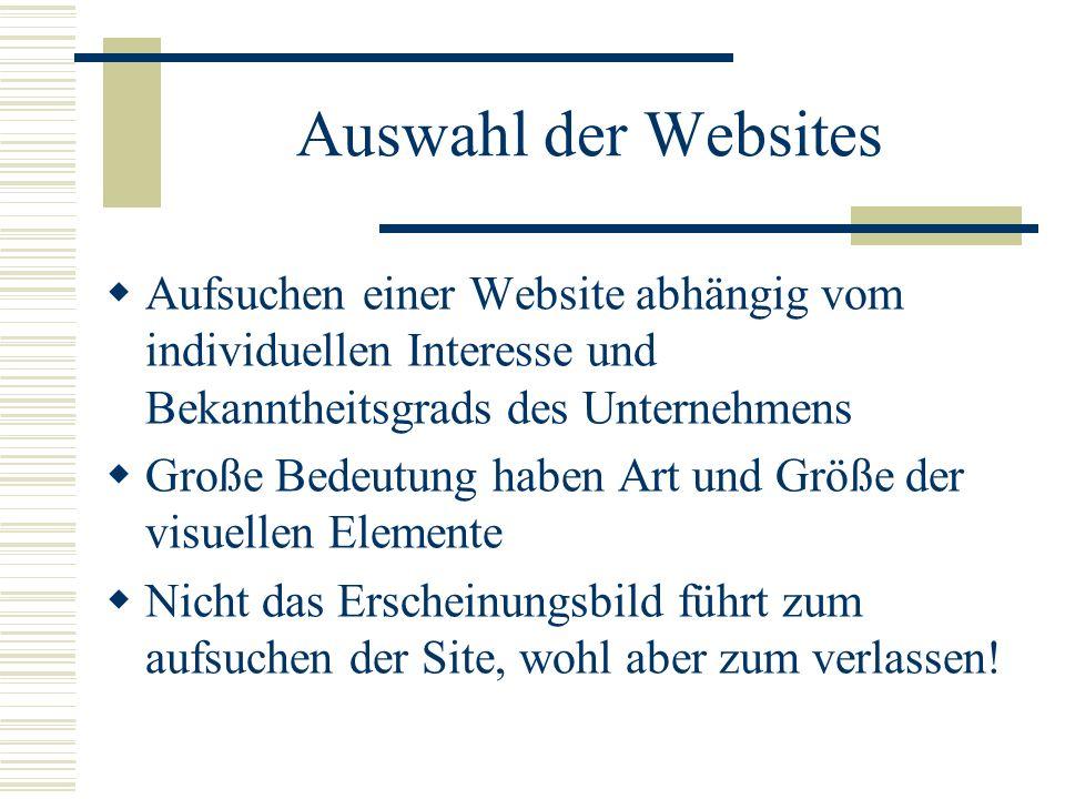 Auswahl der Websites Aufsuchen einer Website abhängig vom individuellen Interesse und Bekanntheitsgrads des Unternehmens.