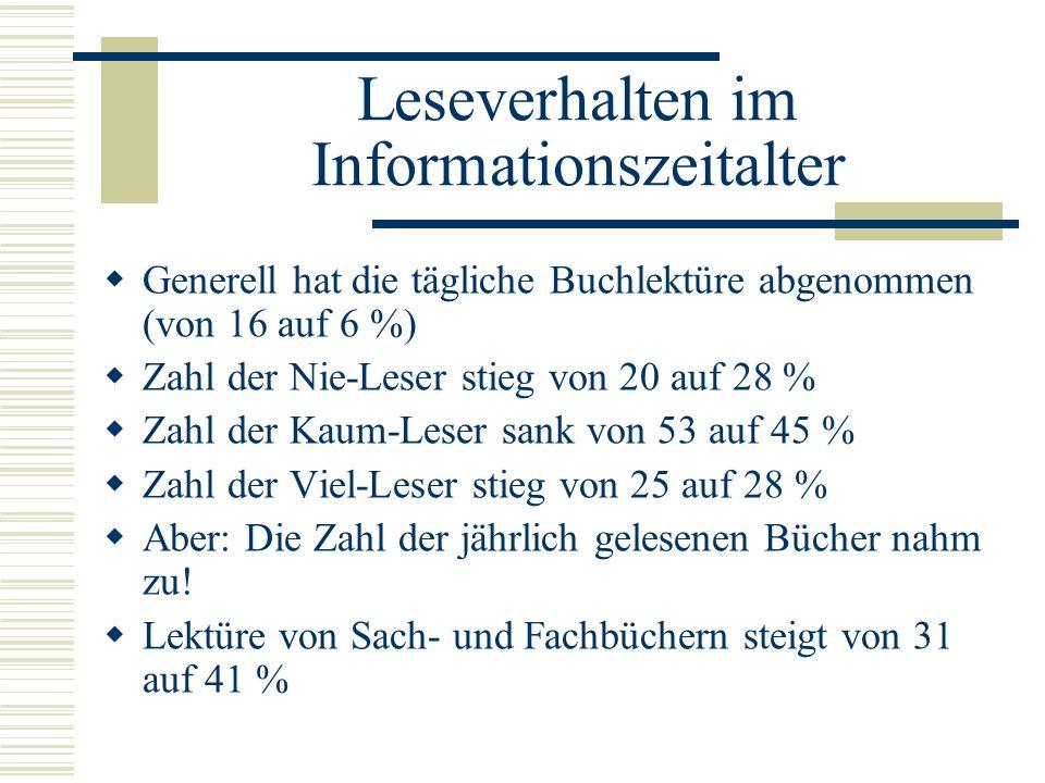 Leseverhalten im Informationszeitalter