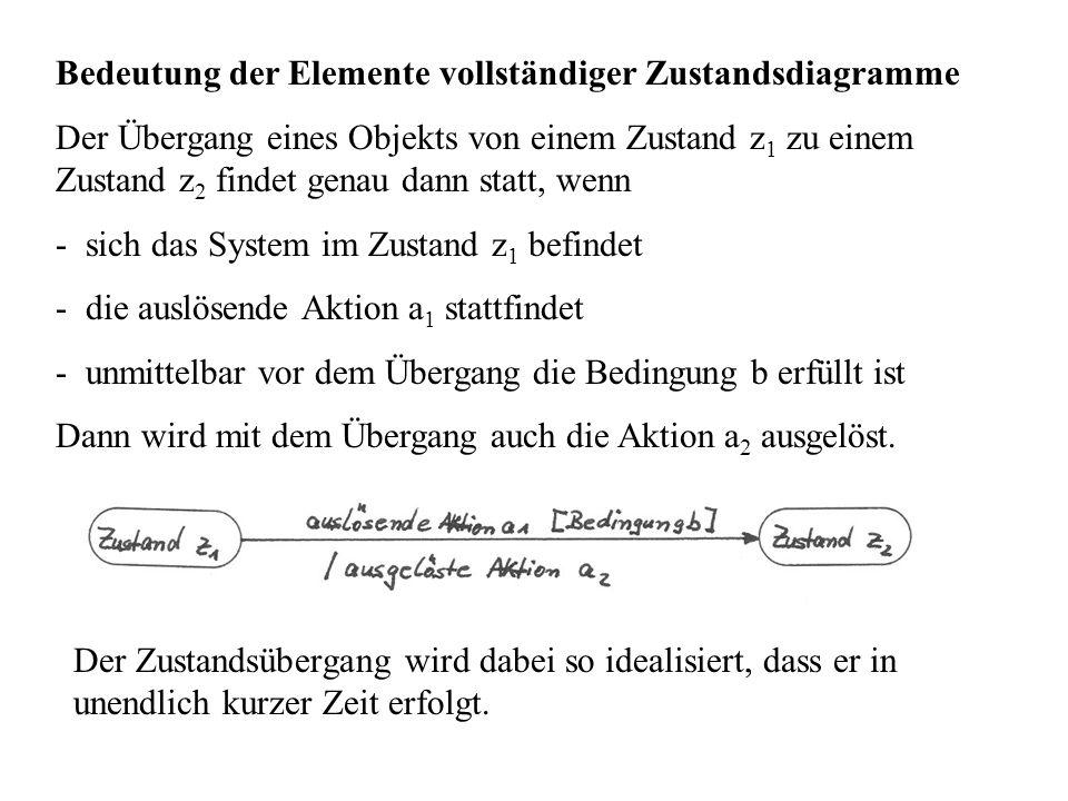 Bedeutung der Elemente vollständiger Zustandsdiagramme