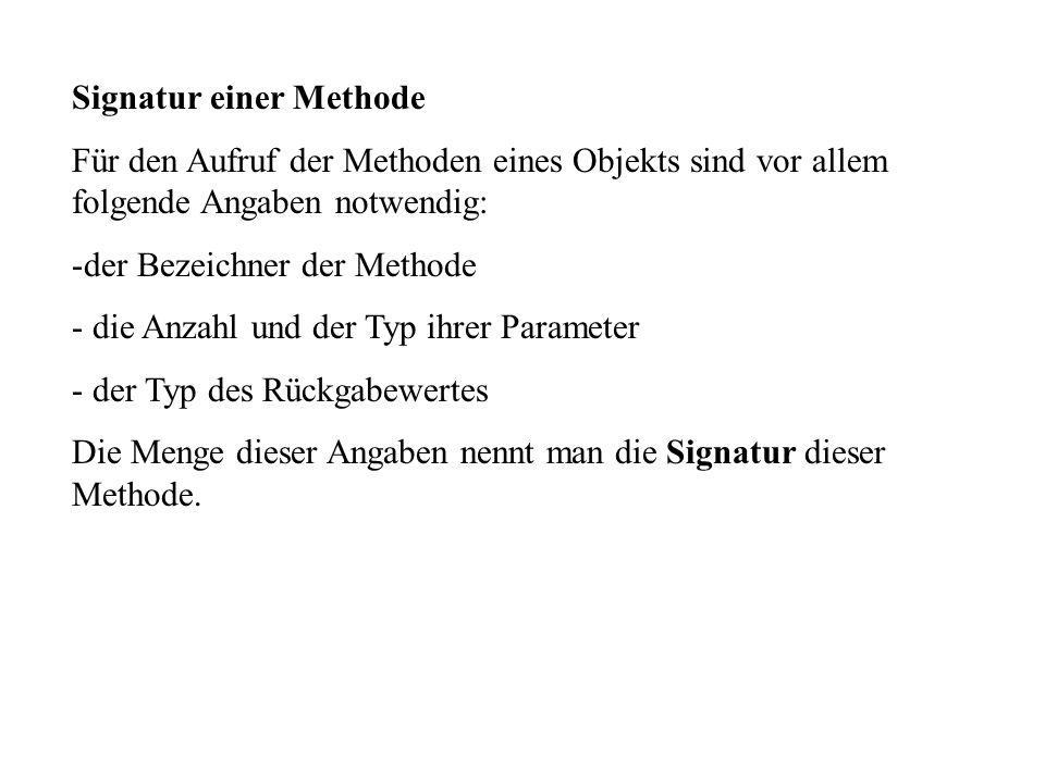 Signatur einer Methode