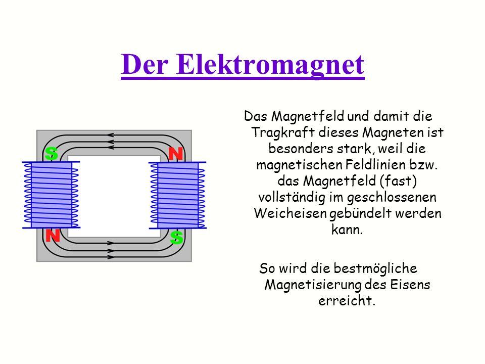 So wird die bestmögliche Magnetisierung des Eisens erreicht.