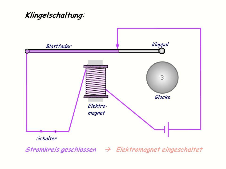 Klingelschaltung: Stromkreis geschlossen  Elektromagnet eingeschaltet