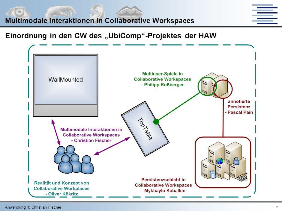 """Einordnung in den CW des """"UbiComp -Projektes der HAW"""