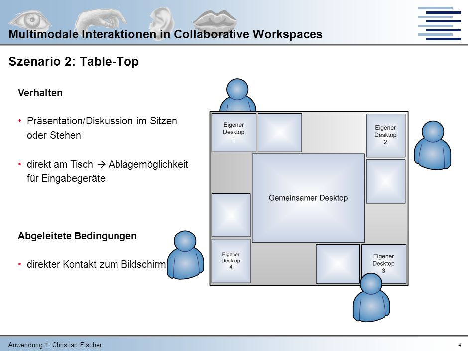 Multimodale Interaktionen in Collaborative Workspaces