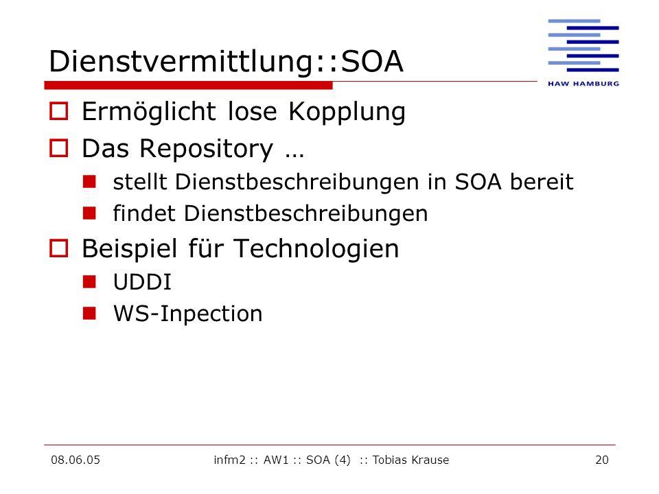 Dienstvermittlung::SOA