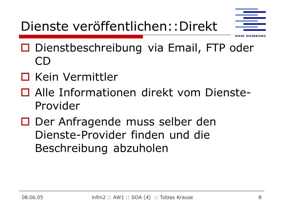 Dienste veröffentlichen::Direkt
