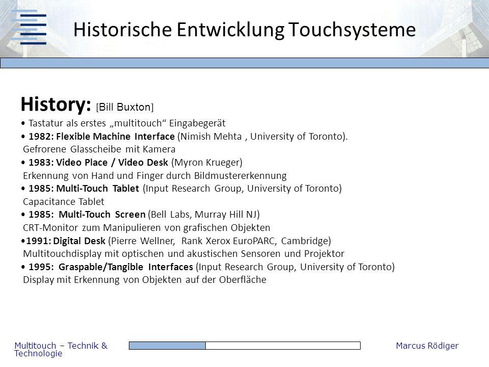 Historische Entwicklung Touchsysteme