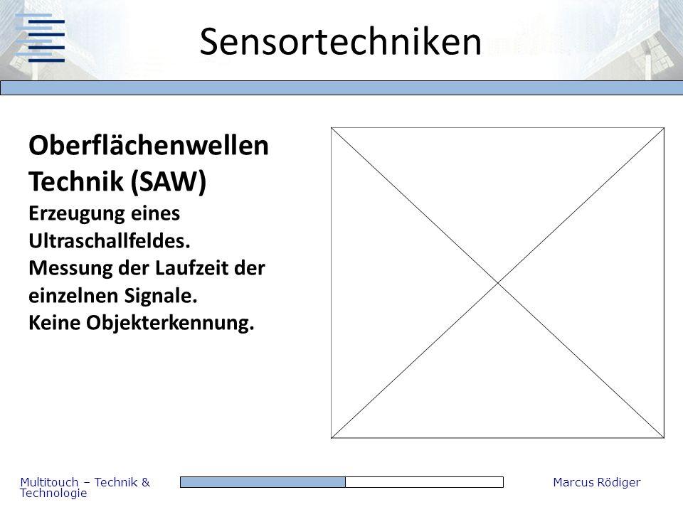 Sensortechniken Oberflächenwellen Technik (SAW)