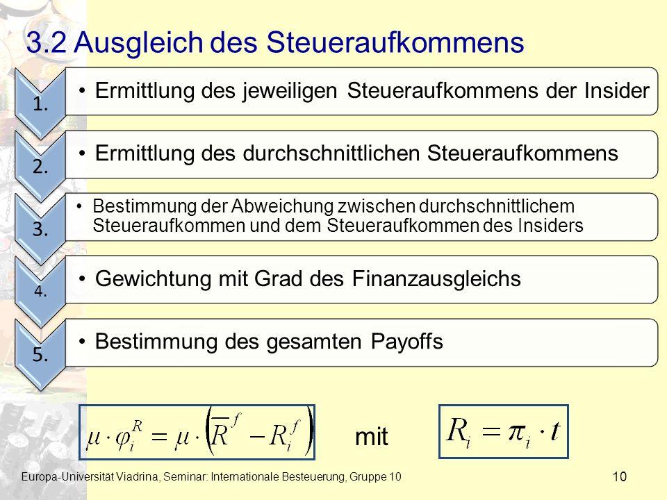 3.2 Ausgleich des Steueraufkommens