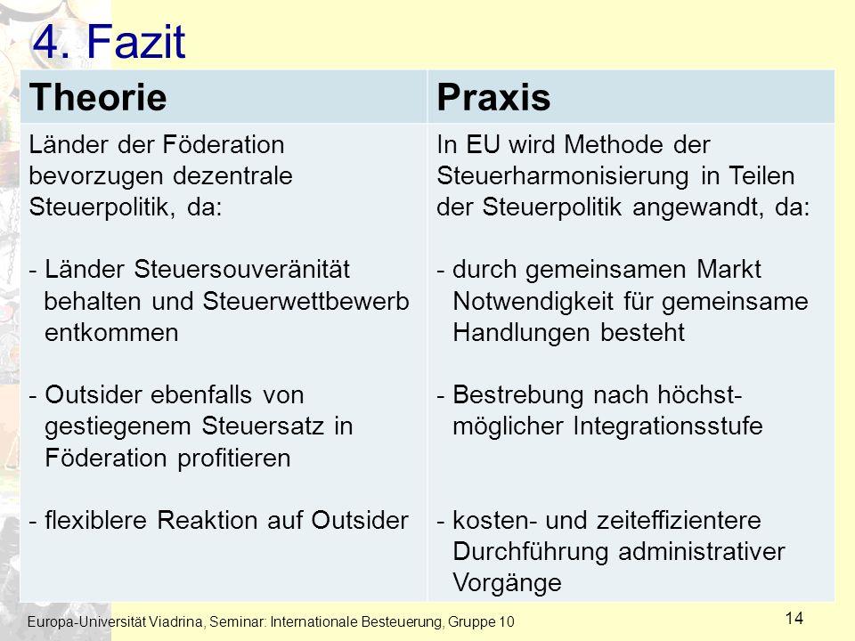 4. Fazit Theorie. Praxis. Länder der Föderation bevorzugen dezentrale Steuerpolitik, da: Länder Steuersouveränität.