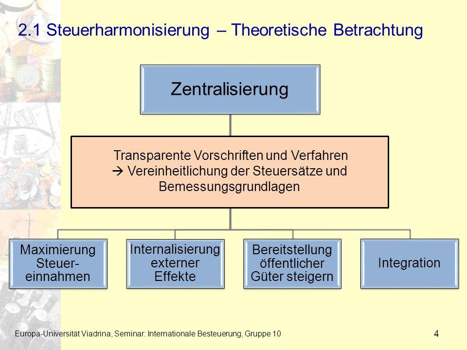 2.1 Steuerharmonisierung – Theoretische Betrachtung
