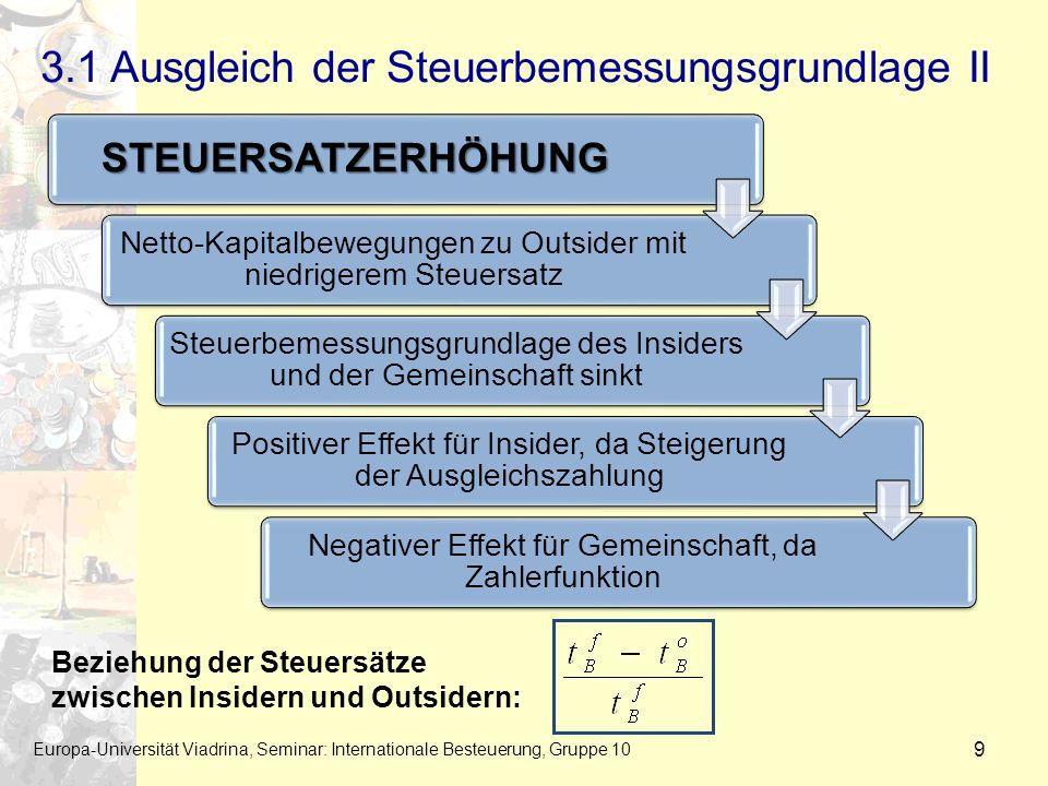 3.1 Ausgleich der Steuerbemessungsgrundlage II