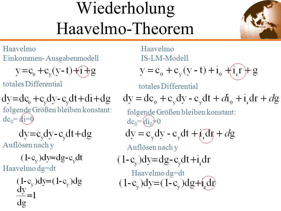 Wiederholung Haavelmo-Theorem