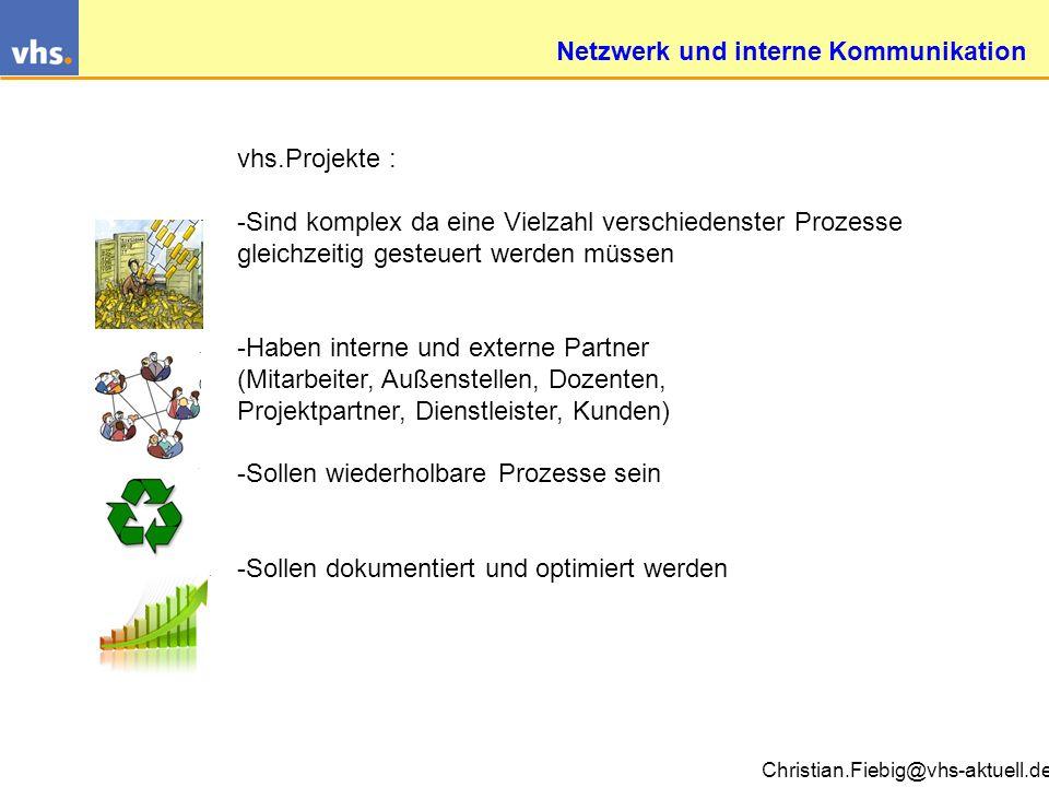 Netzwerk und interne Kommunikation