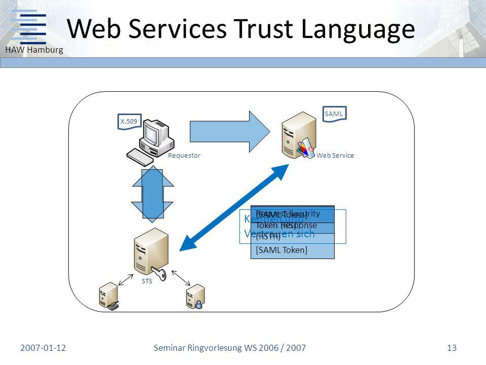 Web Services Trust Language