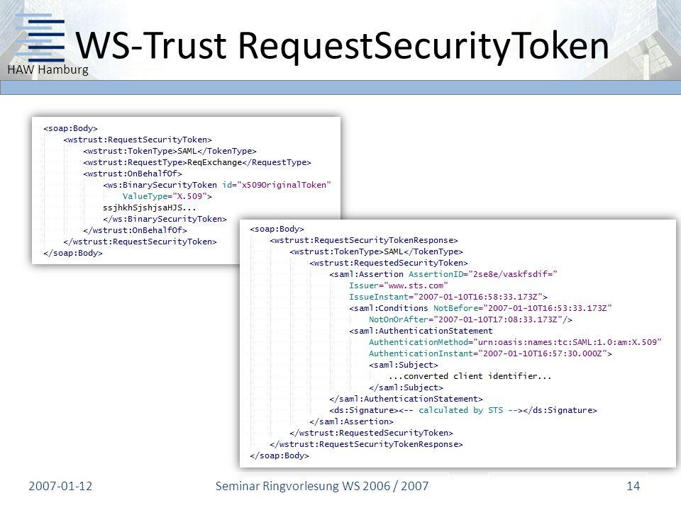 WS-Trust RequestSecurityToken