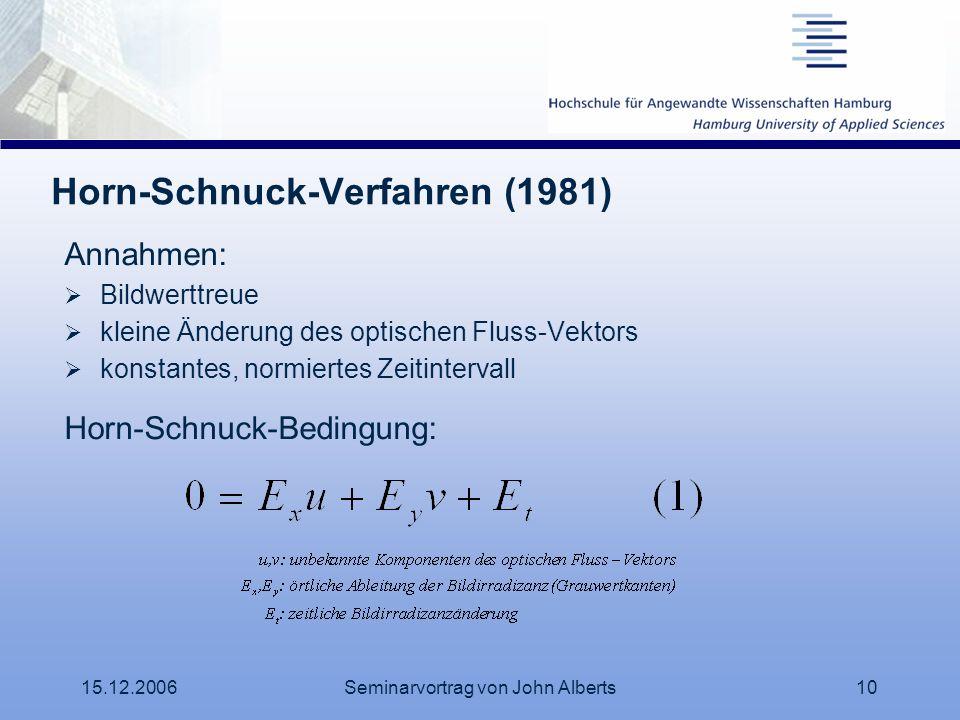 Horn-Schnuck-Verfahren (1981)