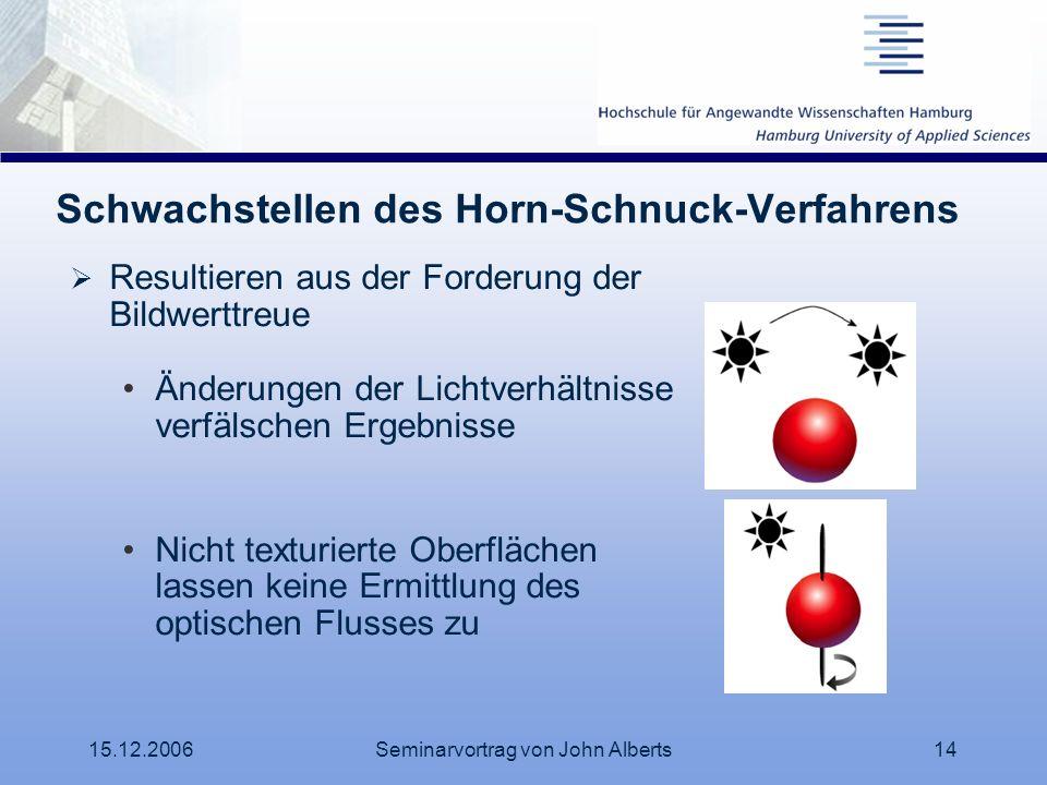 Schwachstellen des Horn-Schnuck-Verfahrens